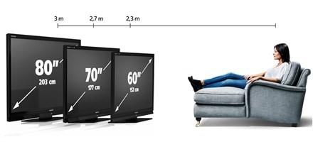 Диагональ от 40 до 60 дюймов