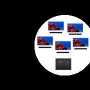 Система мониторинга для видеонаблюдения на базе профессиональных панелей 49 дюймов, размер конфигурации 8х5